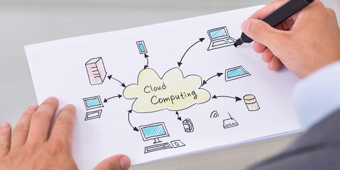 Cloud Computing: Was es ist, Vorteile und Herrausforderungen